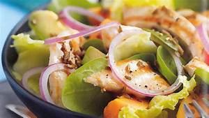 Salade Poulet Avocat : salade de poulet aux pinards ~ Melissatoandfro.com Idées de Décoration