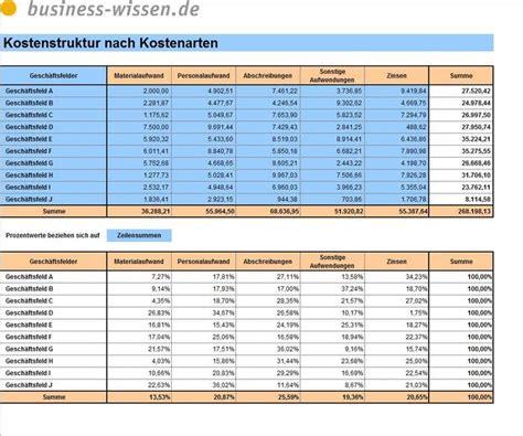 kostenstruktur nach kostenarten berechnen excel tabelle