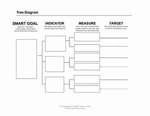 Tree Diagram Template In Word And Pdf Formats