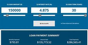 Calculating Interest Payments Mortgage Calculator With Taxes Insurance And Pmi