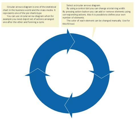 draw  circular arrows diagram  conceptdraw