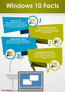 Windows, 10, Facts, And, Infographic