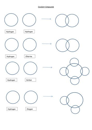 Covalent Bond Worksheet Homeschooldressagecom