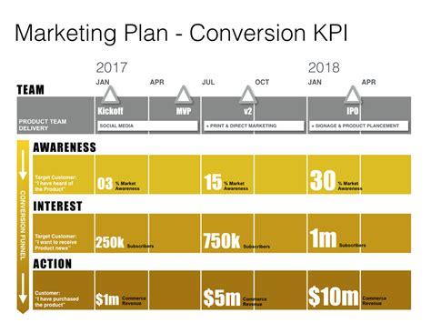 keynote marketing plan template mac
