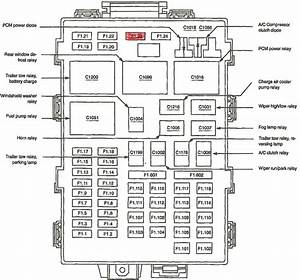 30 1999 F150 Fuse Box Diagram