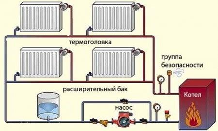 Программа для расчёта отопления. отопление частного дома . яндекс дзен
