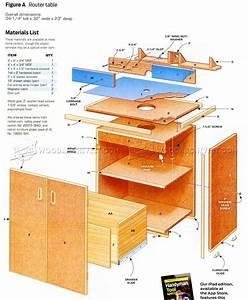 Router Table Plans • WoodArchivist