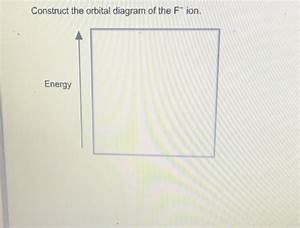 Solved  Construct The Orbital Diagram Of The F Ion  Energy