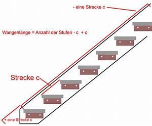 Steigungen Berechnen : einfache holztreppe selber bauen treppen kaufen ~ Themetempest.com Abrechnung