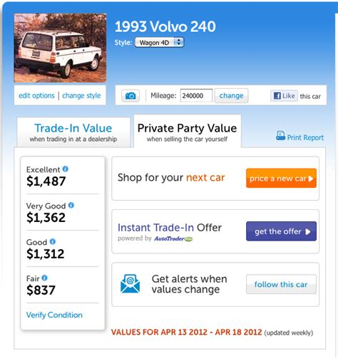 kelley blue book launches follow  car  mail alerts