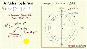 Block Diagram Z Transform