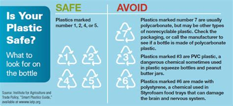 are plastic bottles and food containers safe everyday