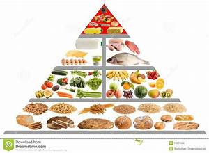 Food Pyramid Guide Royalty Free Stock Image