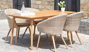 Resine Pour Bois : salon de jardin r tro en bois et rotin 1 table 4 ~ Premium-room.com Idées de Décoration