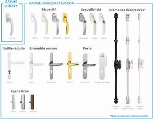 accessoire pvc aveyron fenetre et porte With accessoire pour porte d entrée