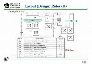 Ppt - Layout Design And Verifications Powerpoint Presentation
