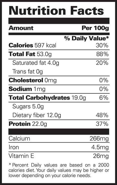 Almonds Nutrition Facts   Superfood Lab