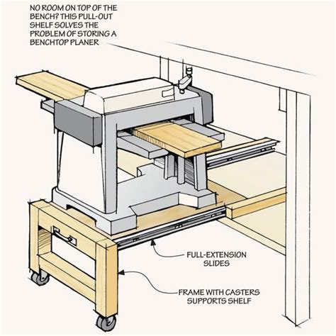 space saving tool stations woodsmith tips woodworking