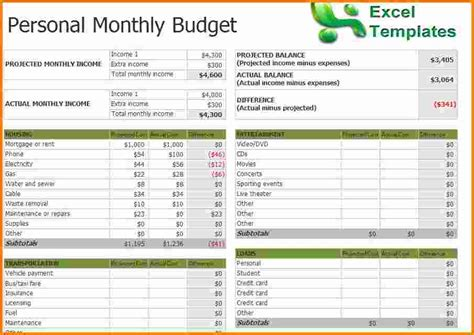 how to create a project budget monthly household budget template excel uk 1000 images