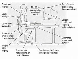 Guide To Ergonomic Office Workstation Design