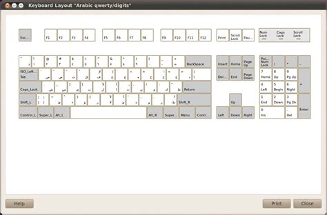 Keyboard Layout by Ubuntu Digest How To Write Quot Allah Quot In Arabic In