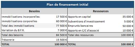 modele plan de financement etablir le plan de financement initial