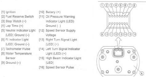 electrical question for rpm kawasaki zx 10r net