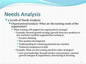 training cycle With organizational needs analysis template