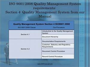 introduction to iso 9001 With document management system iso 9001