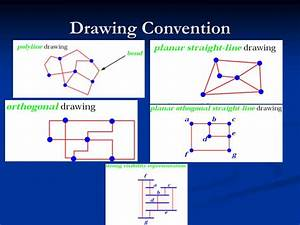 Ppt - Tree And Graph Drawing Powerpoint Presentation