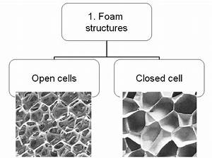 Visual Guide To Cellular Structures In Metal Am