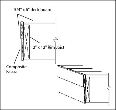download free software composite decking fascia