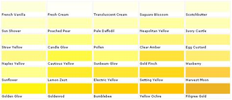 yellow paint colors lowes valspar yellow paint colors room furniture and