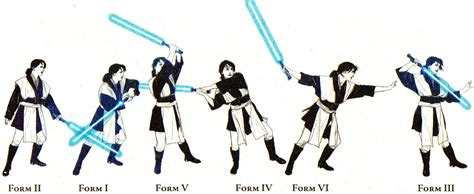 7 forms of lightsaber combat pdf personalizedfightingform