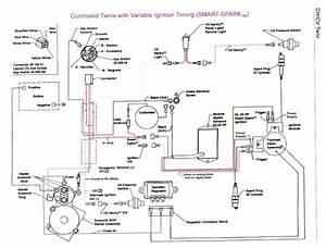 Volvo Penta Engine Diagram