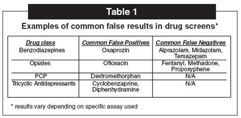 drug screening   ed medical legal concerns