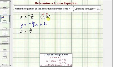 ex determine a linear equation given slope and a point slope intercept form 09x 32 youtube