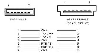 similiar sata connector pinout keywords sata power cable pinout diagram