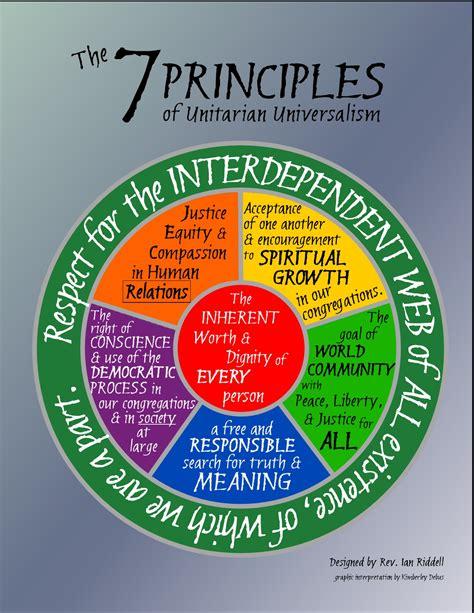 The Seven Principles Wheel  Worshipweb Uuaorg
