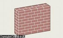到底哪種「牆」?各式隔間牆優異大比拼 - 生活科技 - PChome 新聞