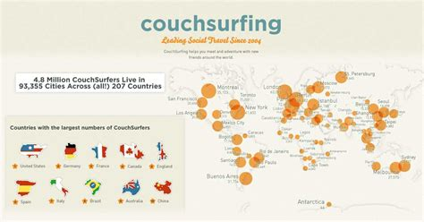 Couchsurfing Friends You Haven't Met Yet  Foreignerscz Blog