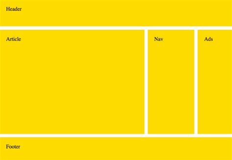 css grid template css grid templates