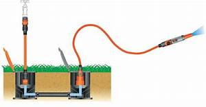 Gardena Pipeline Verlegen : gardena sprinklersystem start set f r garten pipeline sprinklersystem online shop tramatec ~ One.caynefoto.club Haus und Dekorationen