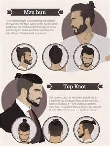 HD wallpapers top bun hairstyles