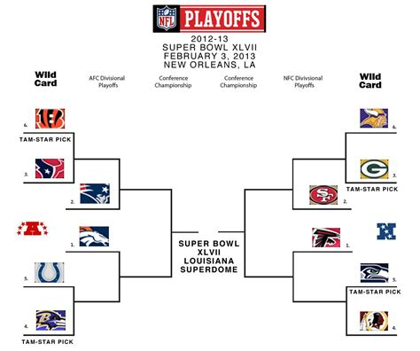 read   nfl playoff picture  nfl standings