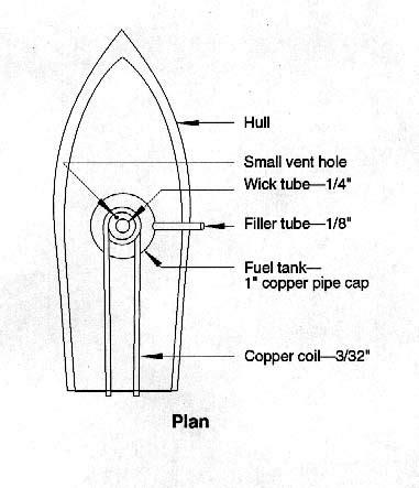 Steamboat Diagram by Steamboat Boiler Diagram Steamboat Parts Elsavadorla