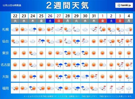 天気 2 週間