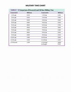 Conversion Chart For Military Time To Standard Time 30 Printable Military Time Charts ᐅ Templatelab