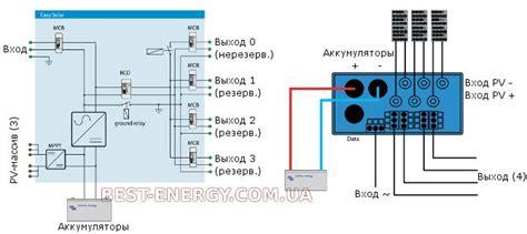 Схема подключения солнечных батарей к контроллеру сети и аккумулятору