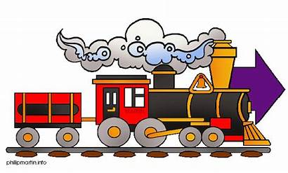 Railroad Clipart Revolution Industrial Transcontinental Cliparts Clip